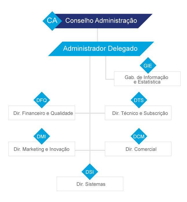 viadirecta_org